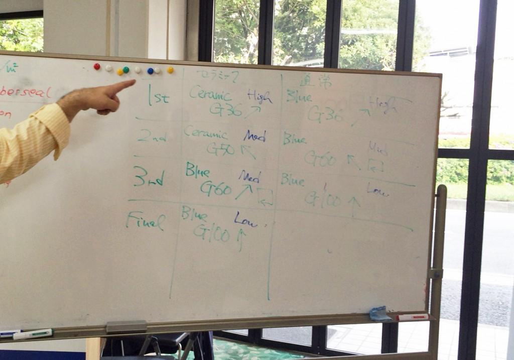 サンディング技術講習会