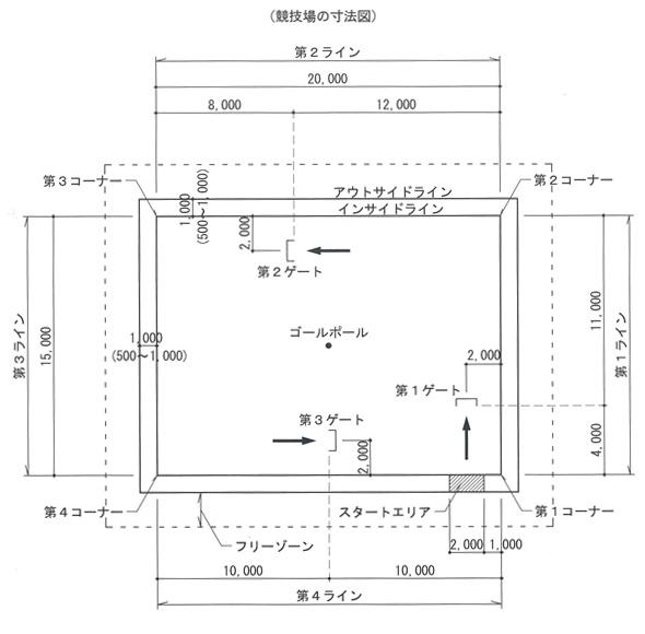 競技場の寸法図
