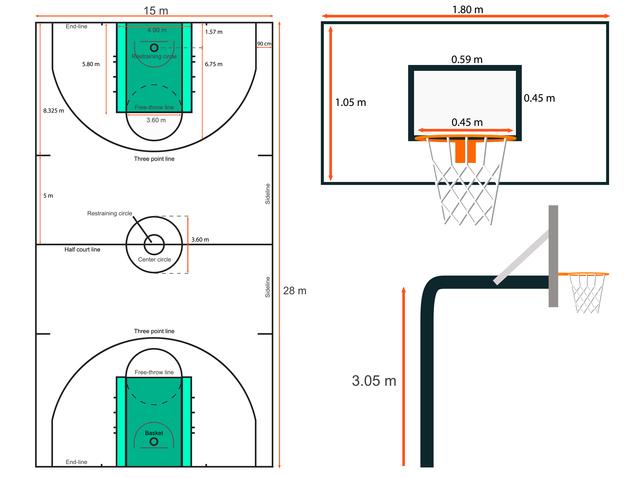 バスケットボールコートライン変更図説